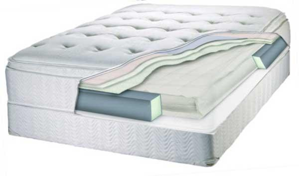 Who Sells Twin XL Eclipse 7.5 Inch Dual Sided Foam Mattress The Cheapest